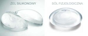 zel-silikonowy-sol-fizjologiczna-jako-materialy-na-implanty-piersi